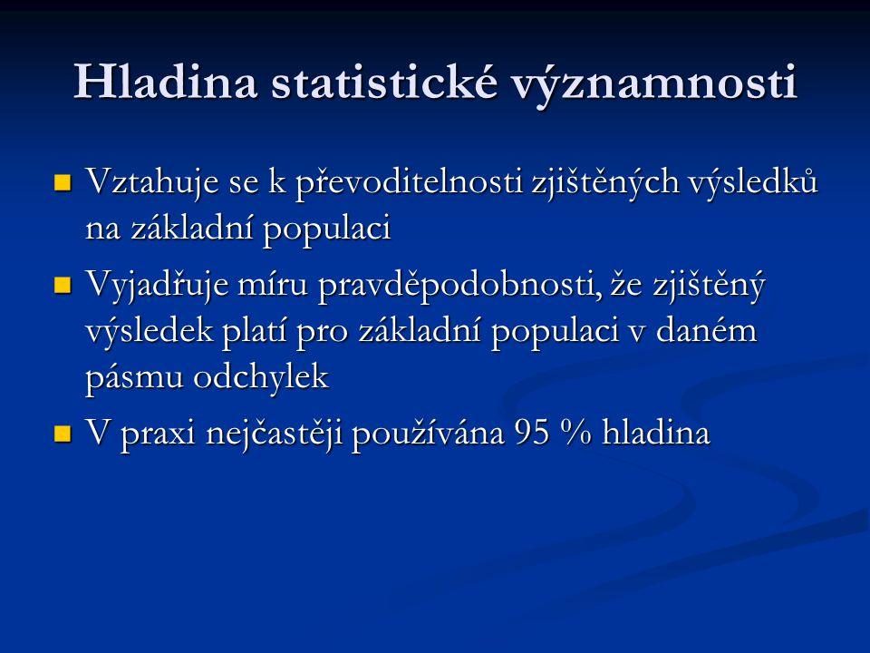Hladina statistické významnosti Vztahuje se k převoditelnosti zjištěných výsledků na základní populaci Vztahuje se k převoditelnosti zjištěných výsledků na základní populaci Vyjadřuje míru pravděpodobnosti, že zjištěný výsledek platí pro základní populaci v daném pásmu odchylek Vyjadřuje míru pravděpodobnosti, že zjištěný výsledek platí pro základní populaci v daném pásmu odchylek V praxi nejčastěji používána 95 % hladina V praxi nejčastěji používána 95 % hladina