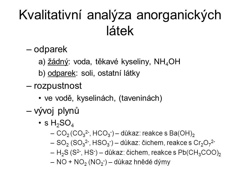 Kvalitativní analýza anorganických látek –odparek a) žádný: voda, těkavé kyseliny, NH 4 OH b) odparek: soli, ostatní látky –rozpustnost ve vodě, kyselinách, (taveninách) –vývoj plynů s H 2 SO 4 –CO 2 (CO 3 2-, HCO 3 - ) – důkaz: reakce s Ba(OH) 2 –SO 2 (SO 3 2-, HSO 3 - ) – důkaz: čichem, reakce s Cr 2 O 7 2- –H 2 S (S 2-, HS - ) – důkaz: čichem, reakce s Pb(CH 3 COO) 2 –NO + NO 2 (NO 2 - ) – důkaz hnědé dýmy