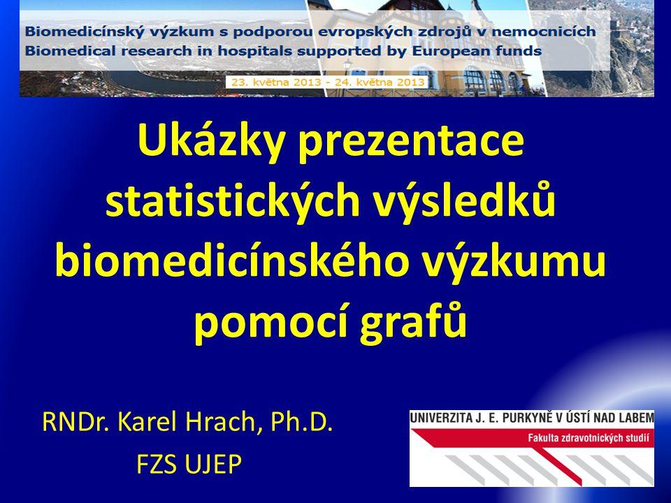Ukázky prezentace statistických výsledků biomedicínského výzkumu pomocí grafů RNDr. Karel Hrach, Ph.D. FZS UJEP