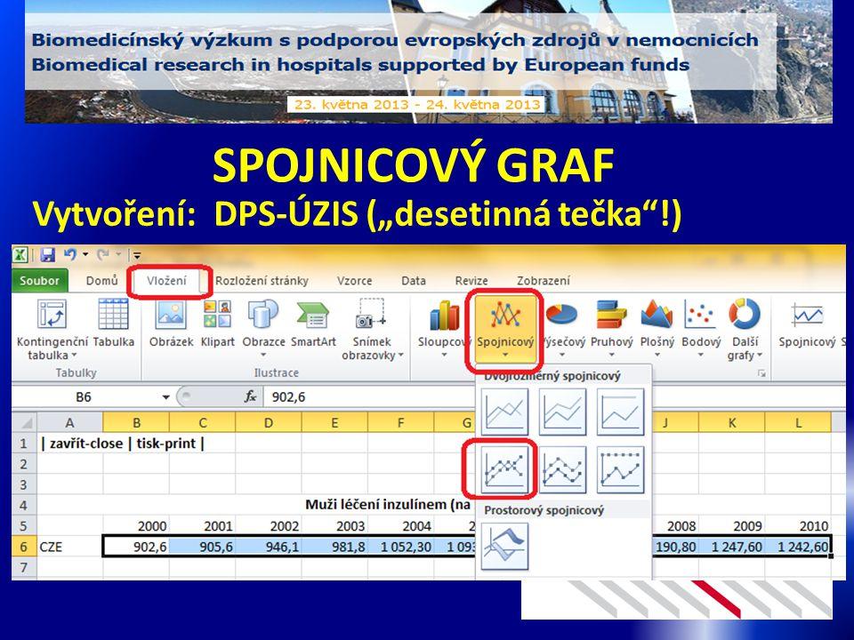 """SPOJNICOVÝ GRAF Vytvoření: DPS-ÚZIS (""""desetinná tečka""""!)"""
