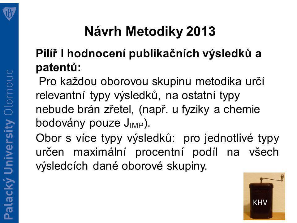 Návrh Metodiky 2013 Pilíř I hodnocení publikačních výsledků a patentů: Pro každou oborovou skupinu metodika určí relevantní typy výsledků, na ostatní typy nebude brán zřetel, (např.