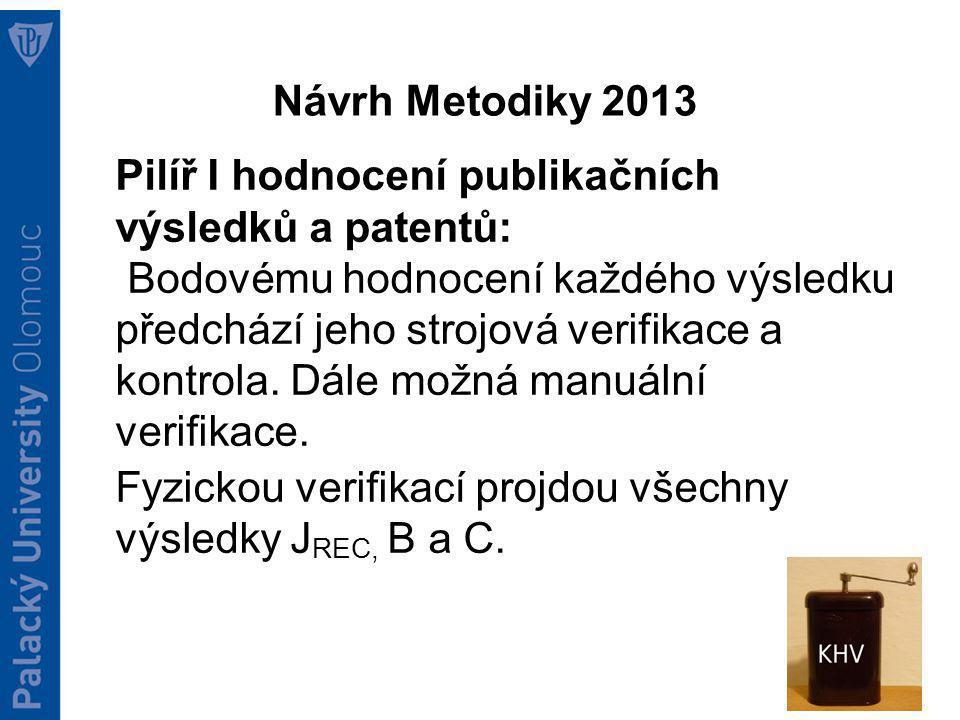 Návrh Metodiky 2013 Pilíř I hodnocení publikačních výsledků a patentů: Bodovému hodnocení každého výsledku předchází jeho strojová verifikace a kontrola.