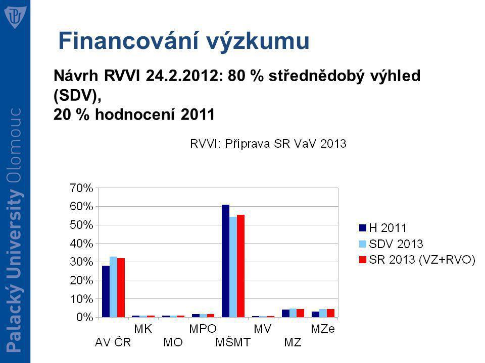 Financování výzkumu Návrh RVVI 24.2.2012: 80 % střednědobý výhled (SDV), 20 % hodnocení 2011