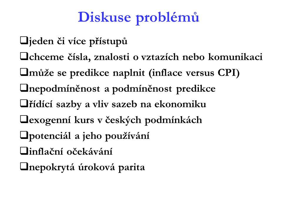Diskuse problémů  jeden či více přístupů  chceme čísla, znalosti o vztazích nebo komunikaci  může se predikce naplnit (inflace versus CPI)  nepodm