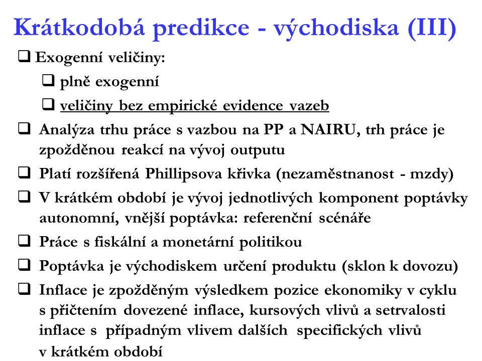 Krátkodobá predikce - východiska (III)  Exogenní veličiny:  plně exogenní  veličiny bez empirické evidence vazeb  Analýza trhu práce s vazbou na P