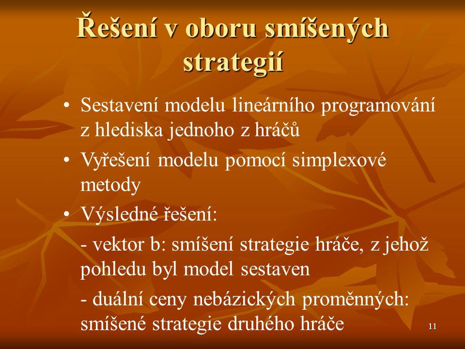 11 Řešení v oboru smíšených strategií Sestavení modelu lineárního programování z hlediska jednoho z hráčů Vyřešení modelu pomocí simplexové metody Výsledné řešení: - vektor b: smíšení strategie hráče, z jehož pohledu byl model sestaven - duální ceny nebázických proměnných: smíšené strategie druhého hráče