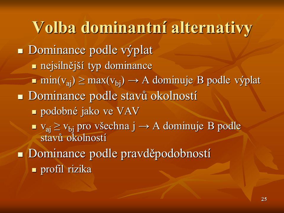 25 Volba dominantní alternativy Dominance podle výplat Dominance podle výplat nejsilnější typ dominance nejsilnější typ dominance min(v aj ) ≥ max(v bj ) → A dominuje B podle výplat min(v aj ) ≥ max(v bj ) → A dominuje B podle výplat Dominance podle stavů okolností Dominance podle stavů okolností podobné jako ve VAV podobné jako ve VAV v aj ≥ v bj pro všechna j → A dominuje B podle stavů okolností v aj ≥ v bj pro všechna j → A dominuje B podle stavů okolností Dominance podle pravděpodobností Dominance podle pravděpodobností profil rizika profil rizika