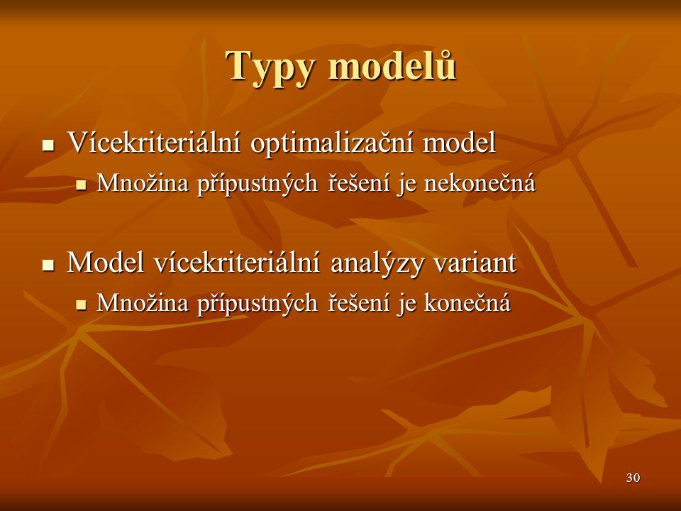 30 Typy modelů Vícekriteriální optimalizační model Vícekriteriální optimalizační model Množina přípustných řešení je nekonečná Množina přípustných řešení je nekonečná Model vícekriteriální analýzy variant Model vícekriteriální analýzy variant Množina přípustných řešení je konečná Množina přípustných řešení je konečná