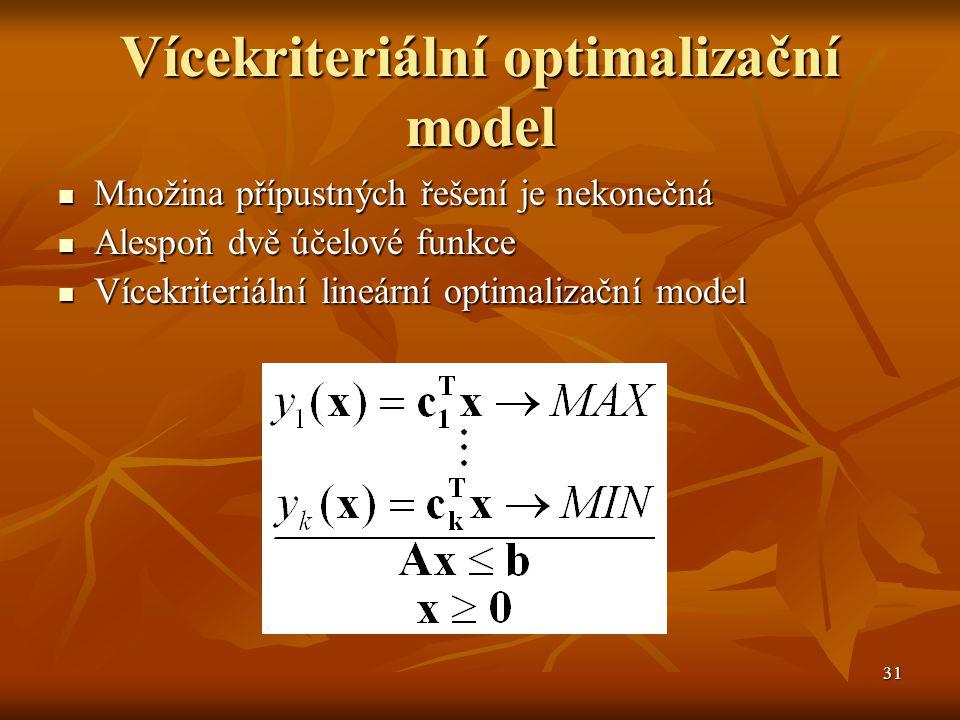 31 Vícekriteriální optimalizační model Množina přípustných řešení je nekonečná Množina přípustných řešení je nekonečná Alespoň dvě účelové funkce Alespoň dvě účelové funkce Vícekriteriální lineární optimalizační model Vícekriteriální lineární optimalizační model