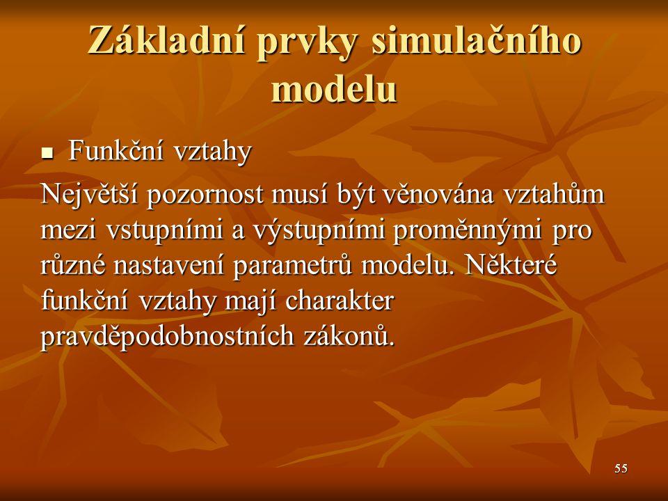 55 Základní prvky simulačního modelu Funkční vztahy Funkční vztahy Největší pozornost musí být věnována vztahům mezi vstupními a výstupními proměnnými pro různé nastavení parametrů modelu.