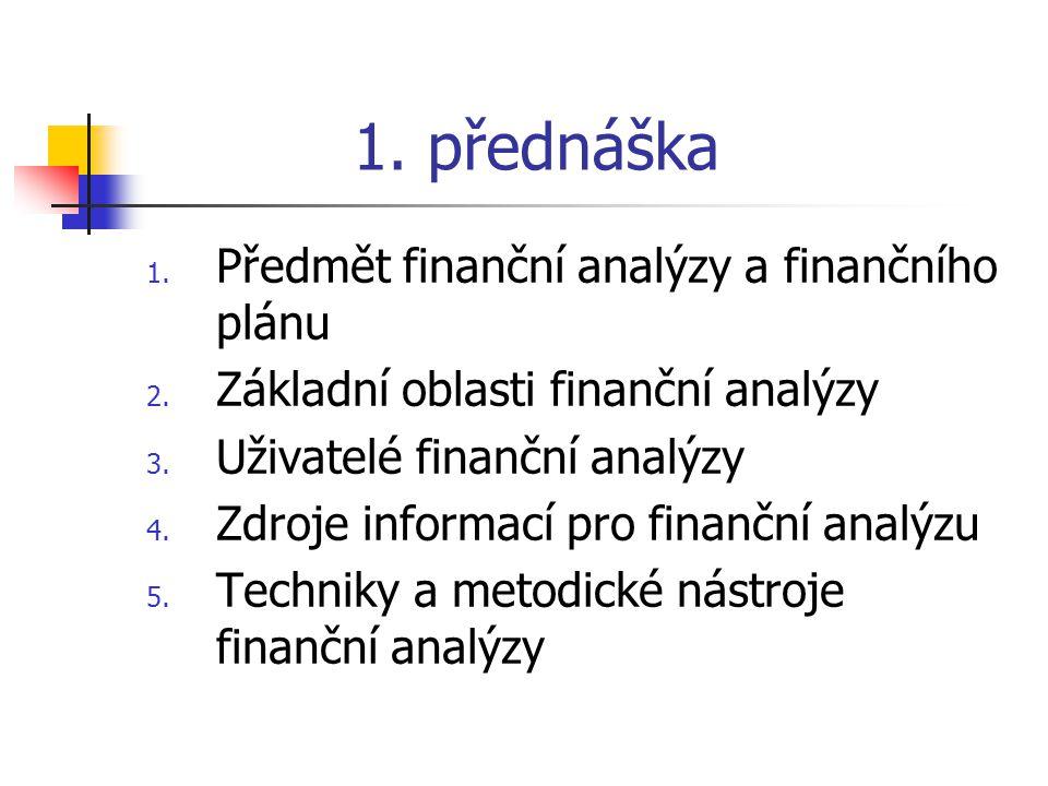 1.přednáška 1. Předmět finanční analýzy a finančního plánu 2.