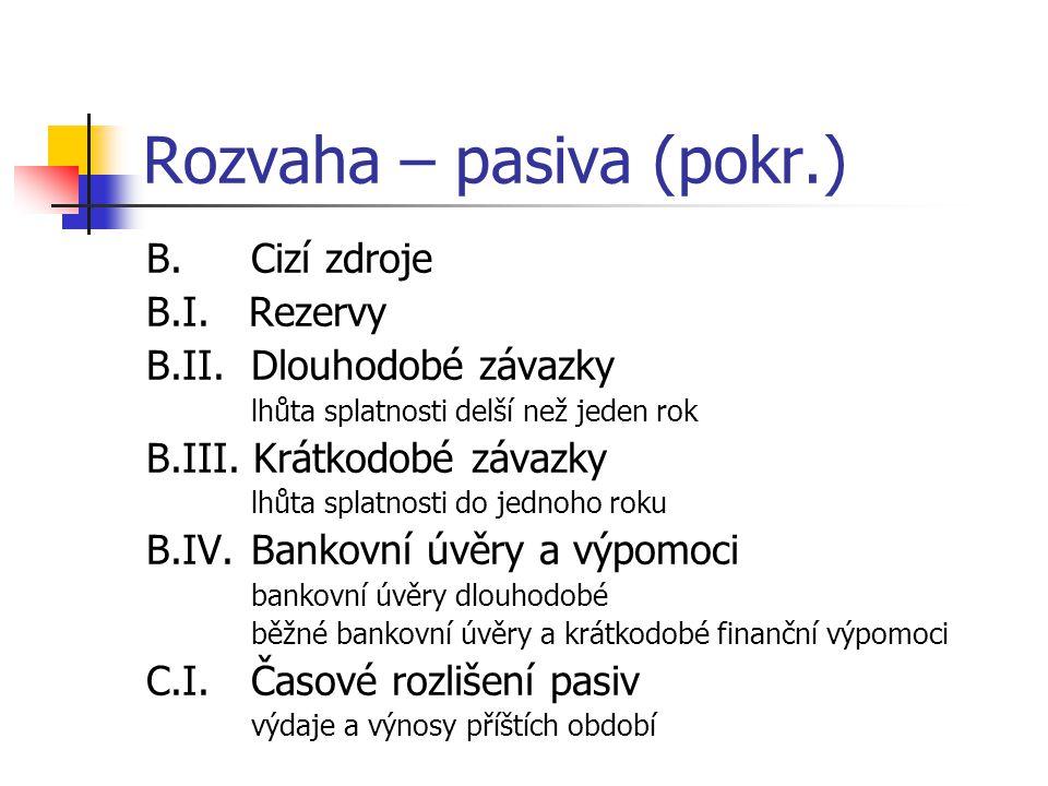 Rozvaha – pasiva (pokr.) B.Cizí zdroje B.I.Rezervy B.II.