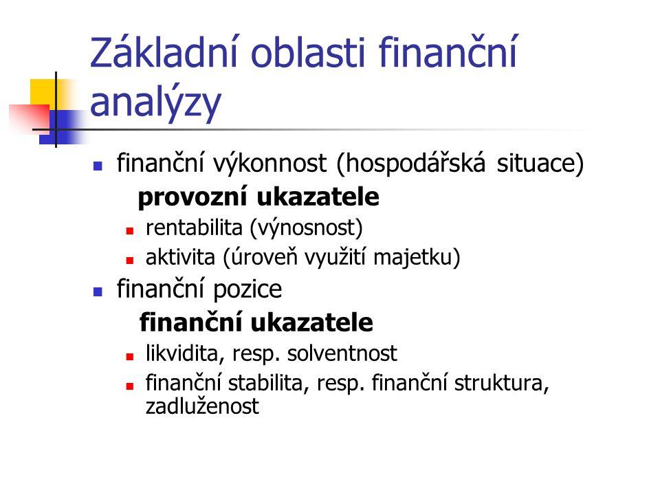 Základní oblasti finanční analýzy finanční výkonnost (hospodářská situace) provozní ukazatele rentabilita (výnosnost) aktivita (úroveň využití majetku) finanční pozice finanční ukazatele likvidita, resp.