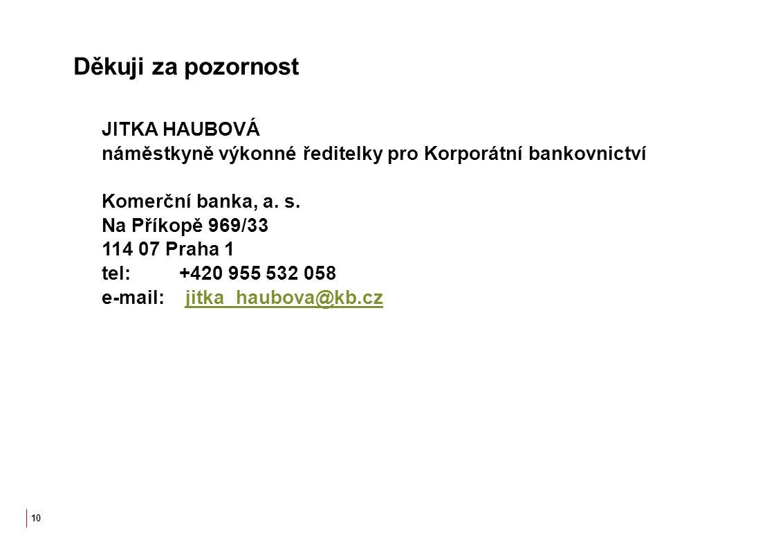 Děkuji za pozornost JITKA HAUBOVÁ náměstkyně výkonné ředitelky pro Korporátní bankovnictví Komerční banka, a.