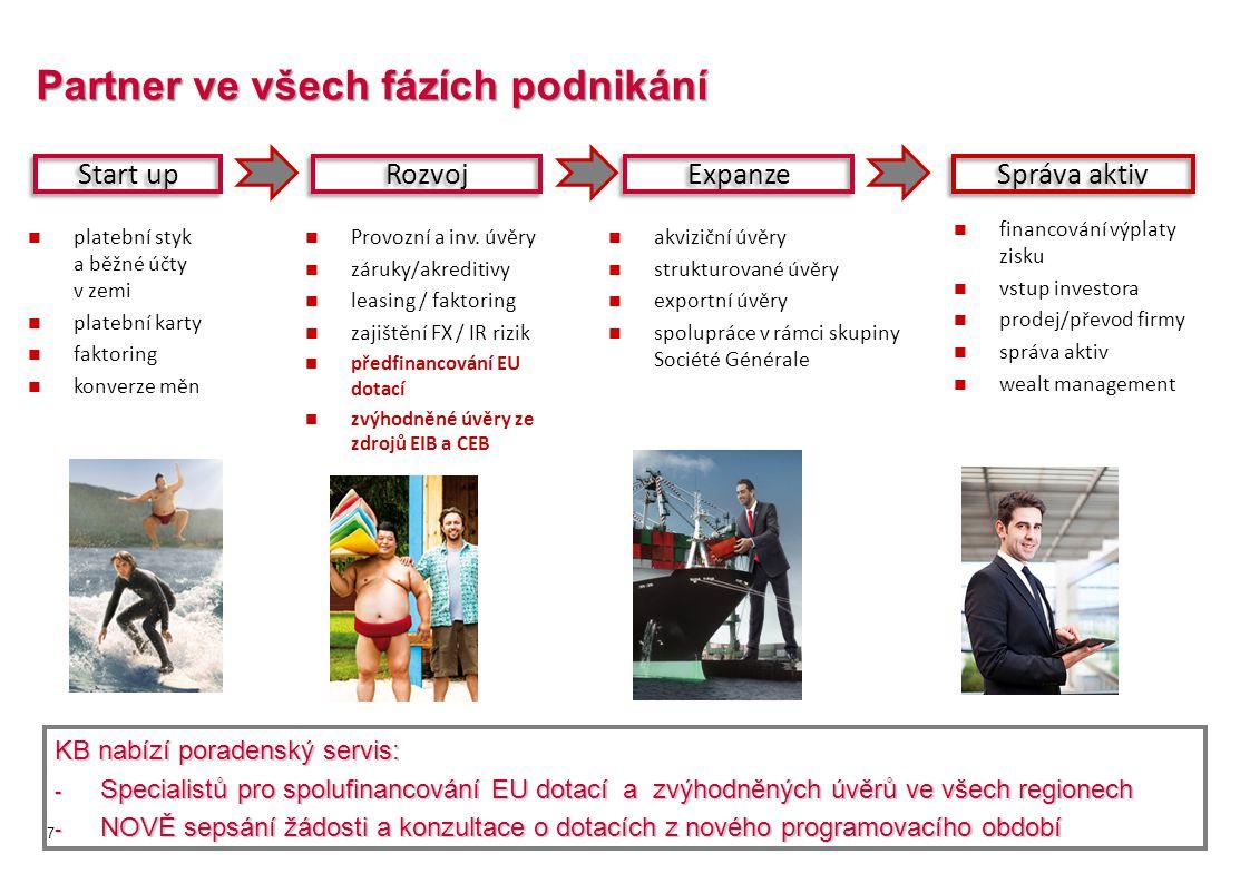 Partner ve všech fázích podnikání 7 Start up Rozvoj Správa aktiv platební styk a běžné účty v zemi platební karty faktoring konverze měn Provozní a inv.