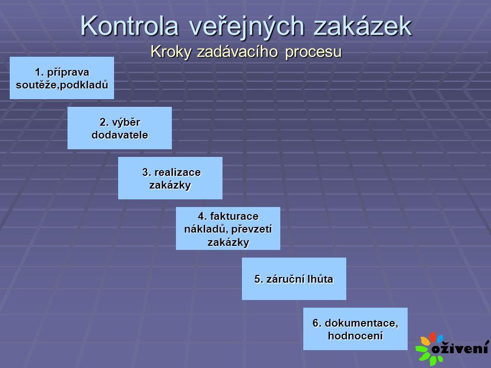 Kontrola veřejných zakázek Kroky zadávacího procesu 1. příprava soutěže,podkladů 2. výběr dodavatele 3. realizace zakázky 4. fakturace nákladů, převze