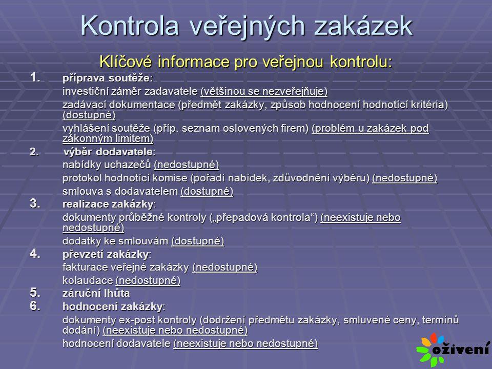 Kontrola veřejných zakázek Klíčové informace pro veřejnou kontrolu: 1. příprava soutěže: investiční záměr zadavatele (většinou se nezveřejňuje) zadáva