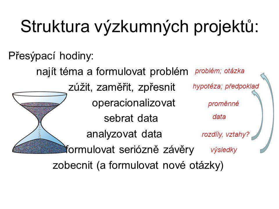 Přesýpací hodiny: najít téma a formulovat problém zúžit, zaměřit, zpřesnit operacionalizovat sebrat data analyzovat data formulovat seriózně závěry zo