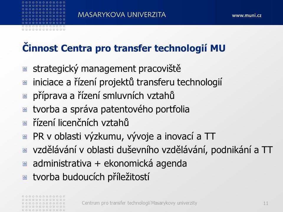 Centrum pro transfer technologií Masarykovy univerzity 11 Činnost Centra pro transfer technologií MU strategický management pracoviště iniciace a řízení projektů transferu technologií příprava a řízení smluvních vztahů tvorba a správa patentového portfolia řízení licenčních vztahů PR v oblasti výzkumu, vývoje a inovací a TT vzdělávání v oblasti duševního vzdělávání, podnikání a TT administrativa + ekonomická agenda tvorba budoucích příležitostí