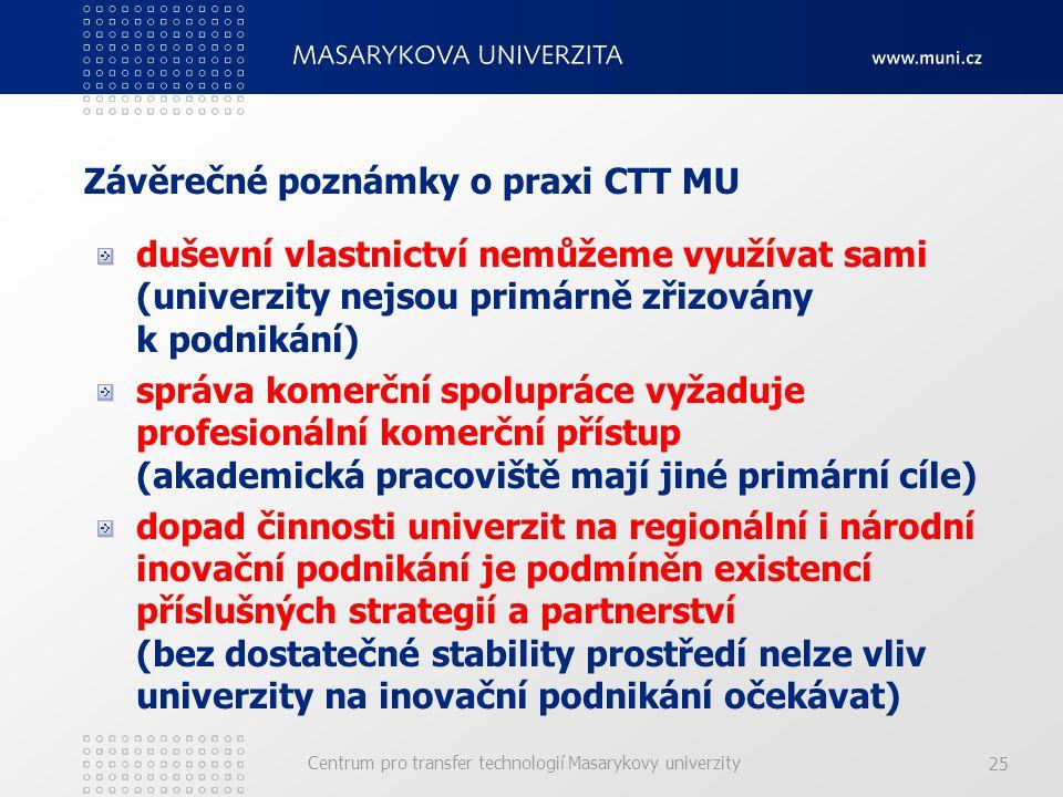 Centrum pro transfer technologií Masarykovy univerzity 25 Závěrečné poznámky o praxi CTT MU duševní vlastnictví nemůžeme využívat sami (univerzity nejsou primárně zřizovány k podnikání) správa komerční spolupráce vyžaduje profesionální komerční přístup (akademická pracoviště mají jiné primární cíle) dopad činnosti univerzit na regionální i národní inovační podnikání je podmíněn existencí příslušných strategií a partnerství (bez dostatečné stability prostředí nelze vliv univerzity na inovační podnikání očekávat)