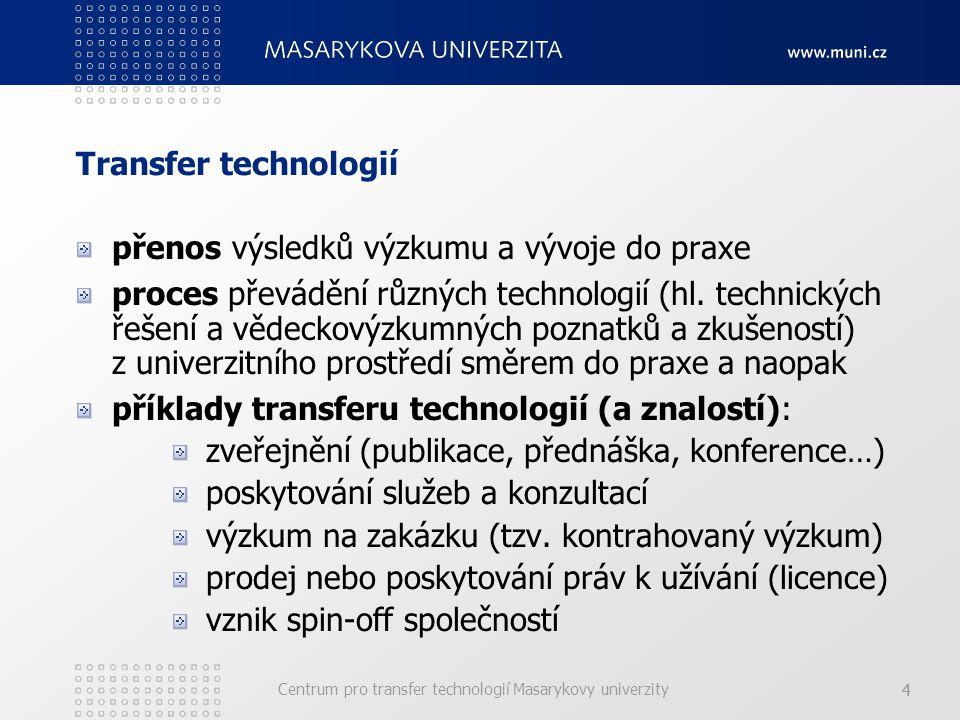 Centrum pro transfer technologií Masarykovy univerzity 44 Transfer technologií přenos výsledků výzkumu a vývoje do praxe proces převádění různých technologií (hl.
