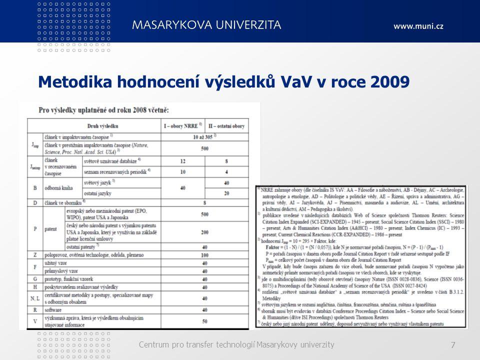 Centrum pro transfer technologií Masarykovy univerzity 77 Metodika hodnocení výsledků VaV v roce 2009