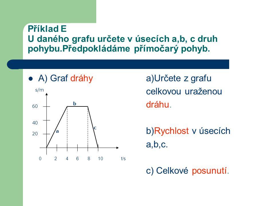 Příklad E U daného grafu určete v úsecích a,b, c druh pohybu.Předpokládáme přímočarý pohyb. A) Graf dráhy 0 2 4 6 8 10 t/s s/m 60 40 20 a b c a)Určete