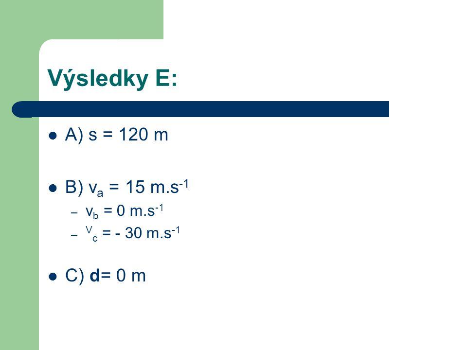 Výsledky E: A) s = 120 m B) v a = 15 m.s -1 – v b = 0 m.s -1 – V c = - 30 m.s -1 C) d= 0 m