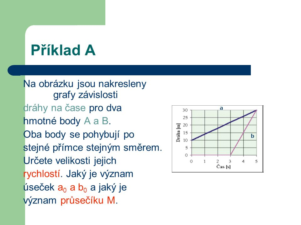 Příklad A Na obrázku jsou nakresleny grafy závislosti dráhy na čase pro dva hmotné body A a B. Oba body se pohybují po stejné přímce stejným směrem. U