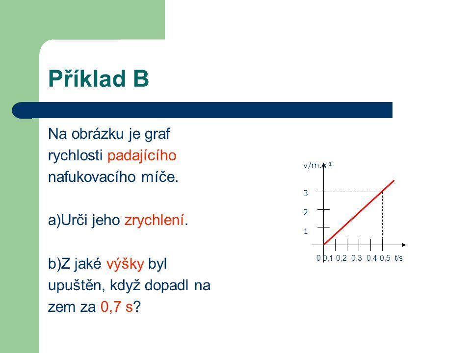 Příklad B Na obrázku je graf rychlosti padajícího nafukovacího míče. a)Urči jeho zrychlení. b)Z jaké výšky byl upuštěn, když dopadl na zem za 0,7 s? 0