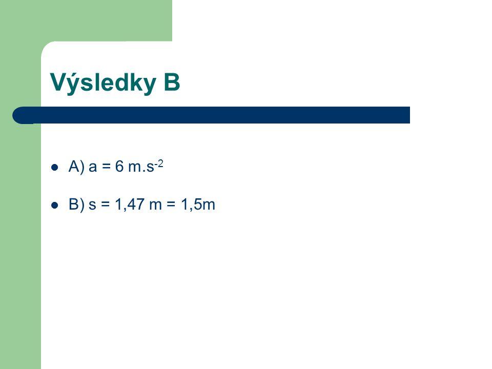 Výsledky B A) a = 6 m.s -2 B) s = 1,47 m = 1,5m