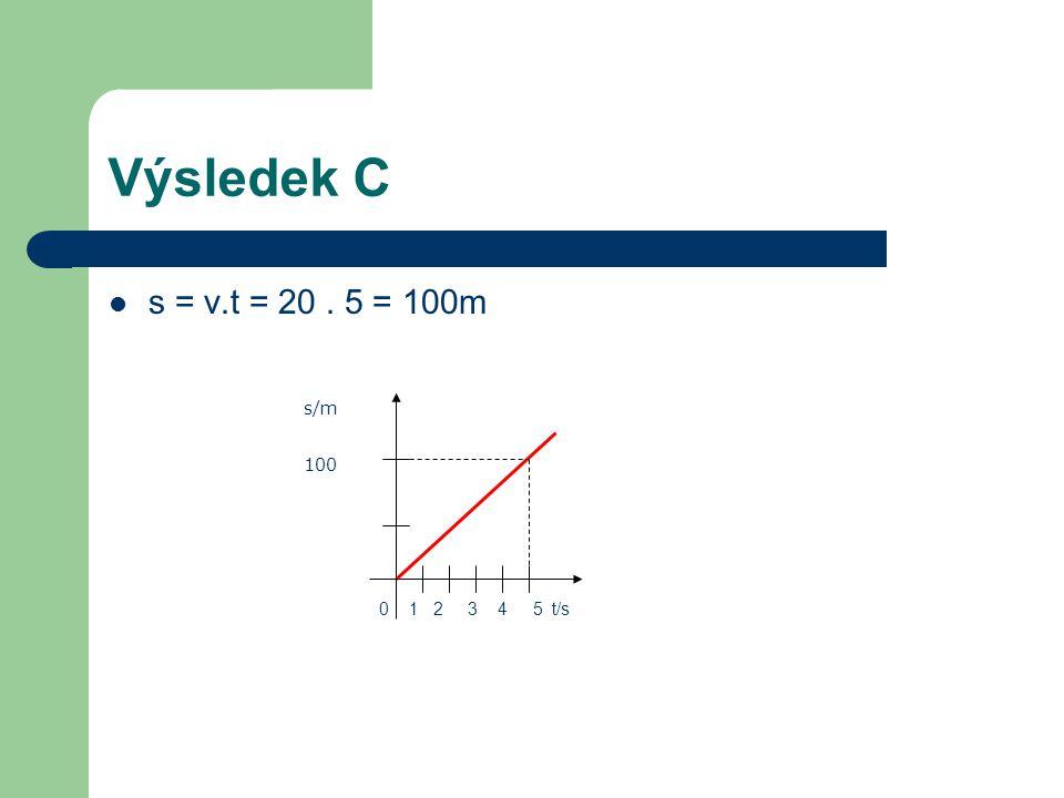 Výsledek C s = v.t = 20. 5 = 100m 0 1 2 3 4 5 t/s s/m 100