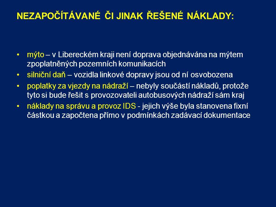 NEZAPOČÍTÁVANÉ ČI JINAK ŘEŠENÉ NÁKLADY: mýto – v Libereckém kraji není doprava objednávána na mýtem zpoplatněných pozemních komunikacích silniční daň
