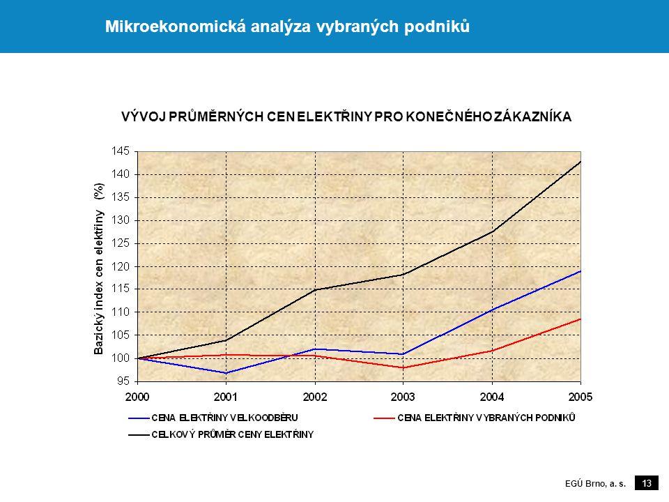 13 EGÚ Brno, a. s. Mikroekonomická analýza vybraných podniků VÝVOJ PRŮMĚRNÝCH CEN ELEKTŘINY PRO KONEČNÉHO ZÁKAZNÍKA