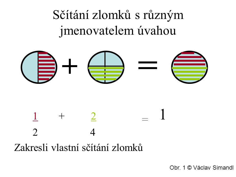 Sčítání zlomků s různým jmenovatelem úvahou 1 + 2 1 2 4 Zakresli vlastní sčítání zlomků Obr.