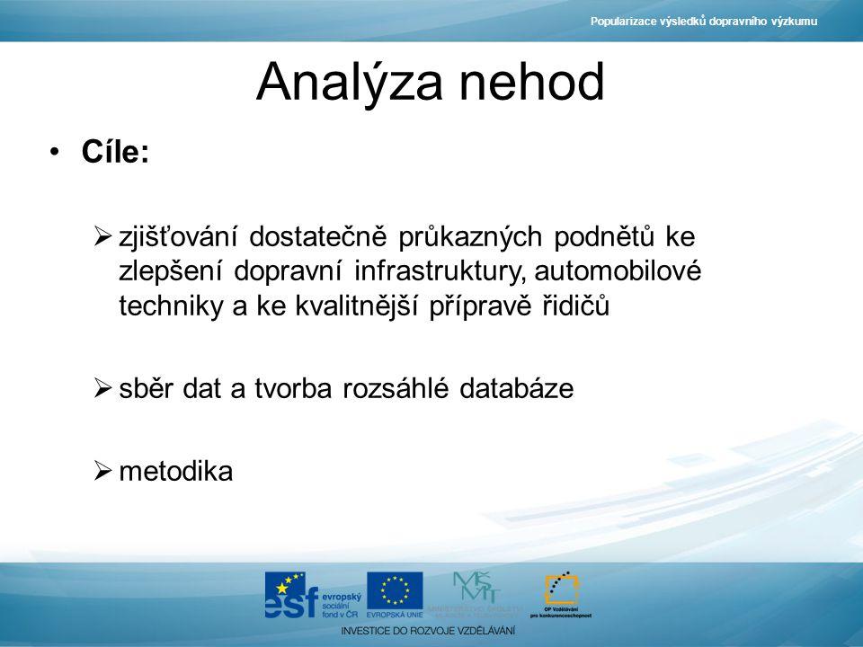 Analýza nehod Cíle:  zjišťování dostatečně průkazných podnětů ke zlepšení dopravní infrastruktury, automobilové techniky a ke kvalitnější přípravě řidičů  sběr dat a tvorba rozsáhlé databáze  metodika Popularizace výsledků dopravního výzkumu
