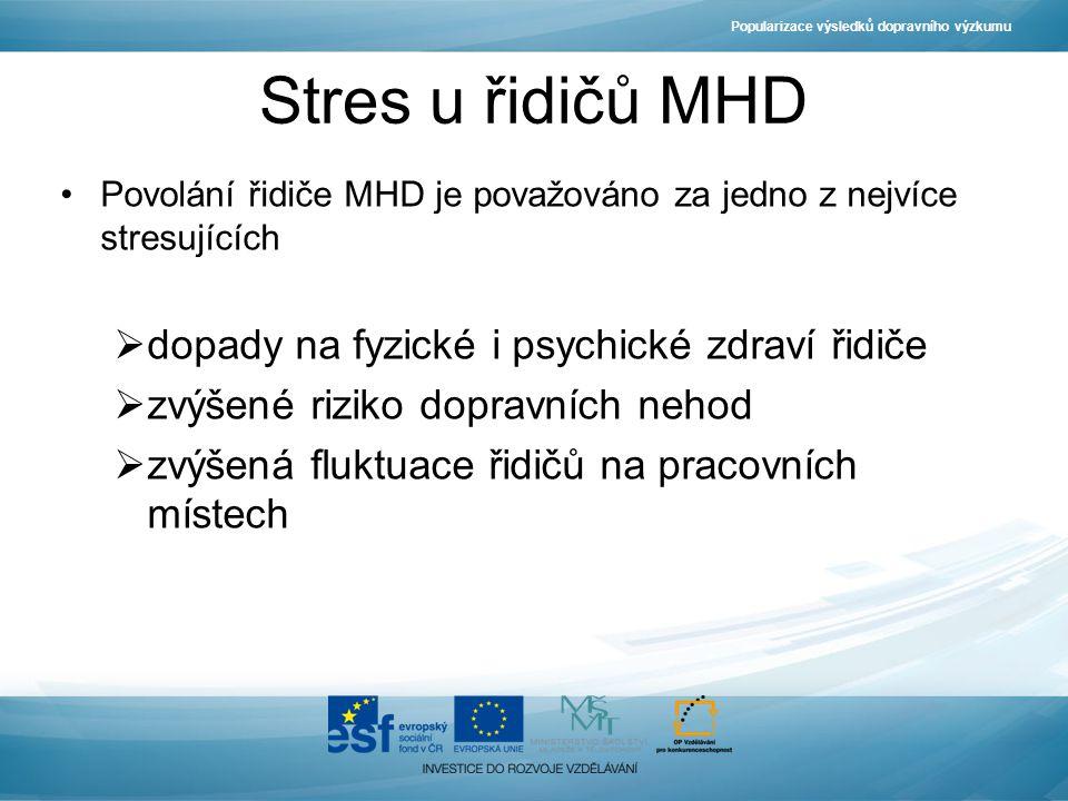 Stres u řidičů MHD Povolání řidiče MHD je považováno za jedno z nejvíce stresujících  dopady na fyzické i psychické zdraví řidiče  zvýšené riziko dopravních nehod  zvýšená fluktuace řidičů na pracovních místech Popularizace výsledků dopravního výzkumu