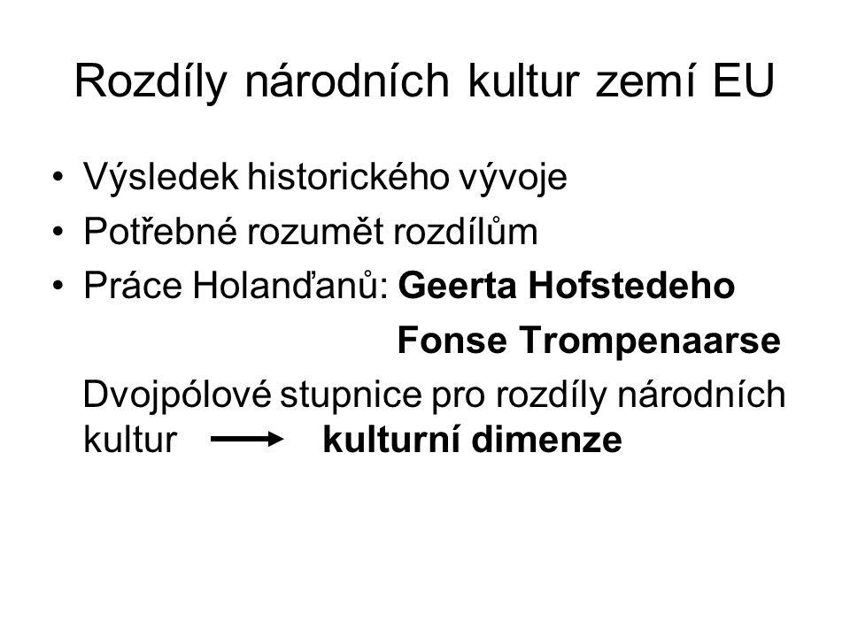 Rozdíly národních kultur zemí EU Výsledek historického vývoje Potřebné rozumět rozdílům Práce Holanďanů: Geerta Hofstedeho Fonse Trompenaarse Dvojpólové stupnice pro rozdíly národních kultur kulturní dimenze