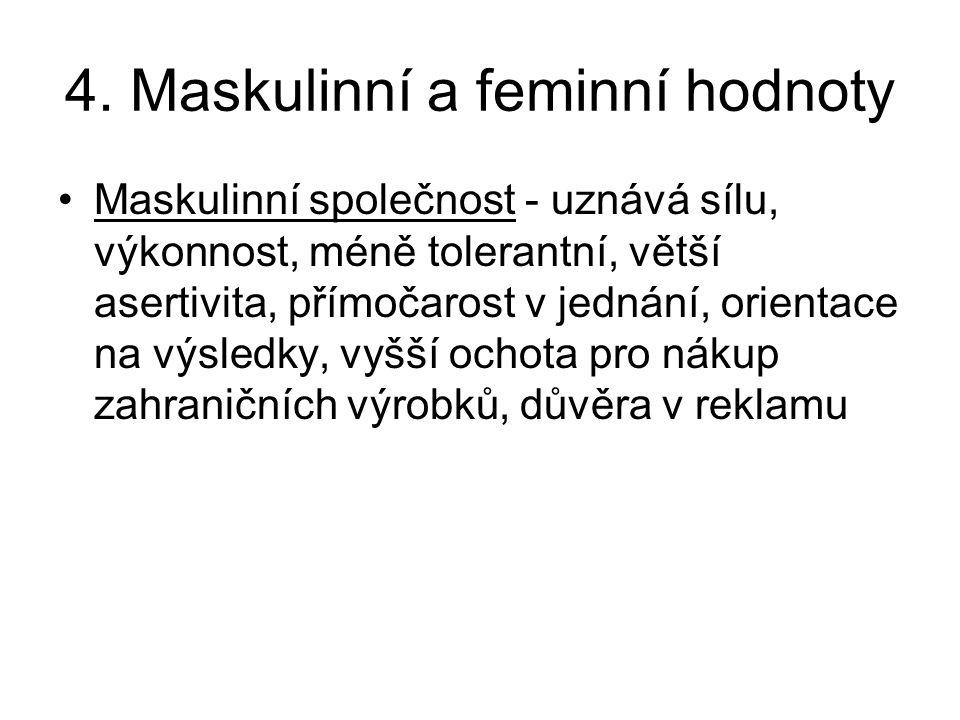 4. Maskulinní a feminní hodnoty Maskulinní společnost - uznává sílu, výkonnost, méně tolerantní, větší asertivita, přímočarost v jednání, orientace na