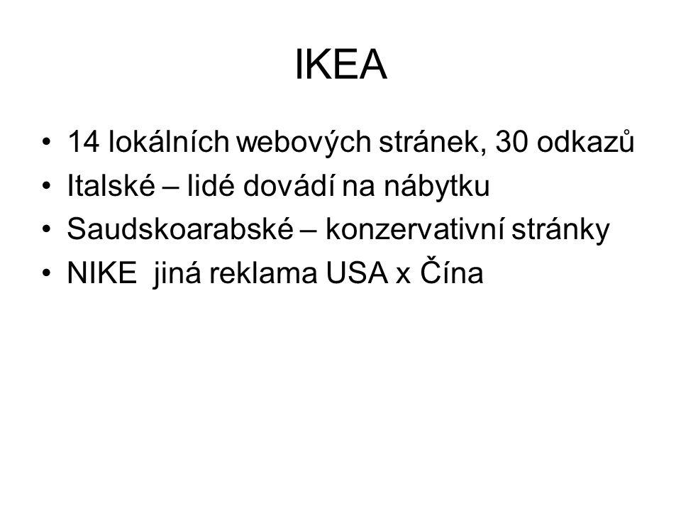 IKEA 14 lokálních webových stránek, 30 odkazů Italské – lidé dovádí na nábytku Saudskoarabské – konzervativní stránky NIKE jiná reklama USA x Čína
