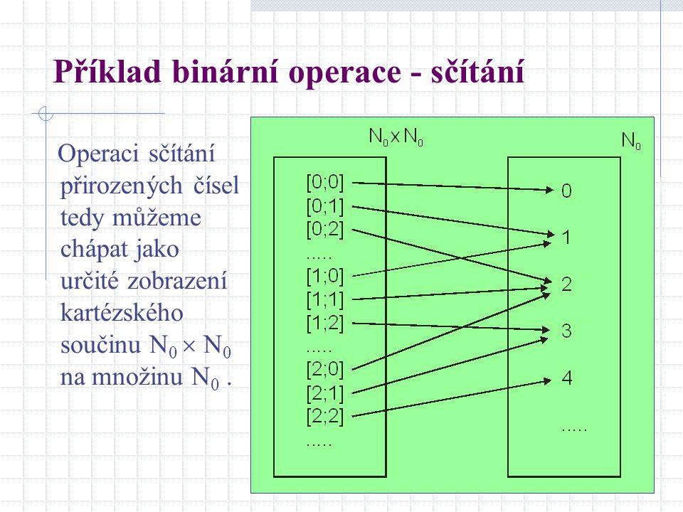Příklad binární operace - sčítání Operaci sčítání přirozených čísel tedy můžeme chápat jako určité zobrazení kartézského součinu N 0  N 0 na množinu