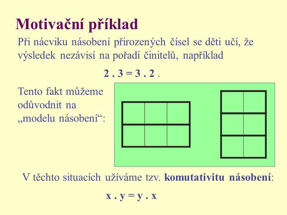 Motivační příklad Při nácviku násobení přirozených čísel se děti učí, že výsledek nezávisí na pořadí činitelů, například 2. 3 = 3. 2. Tento fakt můžem