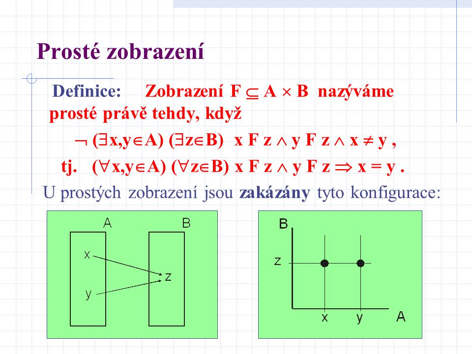 Prosté zobrazení Definice: Zobrazení F  A  B nazýváme prosté právě tehdy, když  (  x,y  A) (  z  B) x F z  y F z  x  y, tj. (  x,y  A) ( 