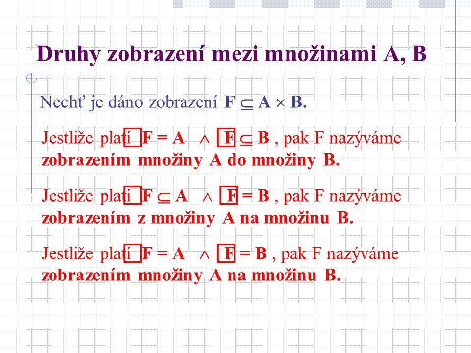 Druhy zobrazení mezi množinami A, B Nechť je dáno zobrazení F  A  B. Jestliže platí ⃞ F = A  F ⃞  B, pak F nazýváme zobrazením množiny A do množin