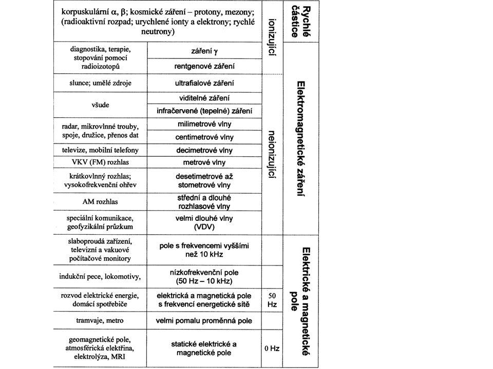 Internet Publikation für Allgemeine und Integrative Psychotherapie IP-GIPT DAS=08.09.2003 Internet-Erstausgabe, letzte Änderung Sekretariat: Diplom-PsychologInnen Irmgard Rathsmann-Sponsel und Dr.