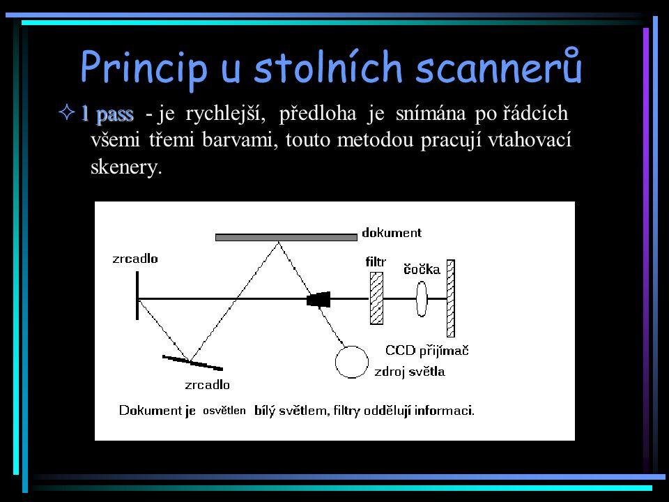 Princip u stolních scannerů 1 pass  1 pass - je rychlejší, předloha je snímána po řádcích všemi třemi barvami, touto metodou pracují vtahovací skenery.