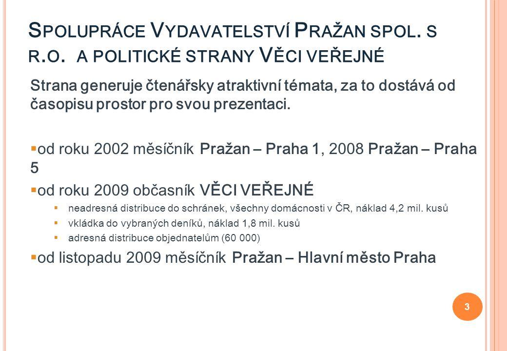 H OSPODAŘENÍ V YDAVATELSTVÍ P RAŽAN SPOL.S R. O.