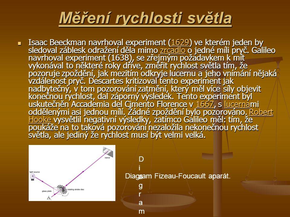 Měření rychlosti světla Isaac Beeckman navrhoval experiment (1629) ve kterém jeden by sledoval záblesk odražení děla mimo zrcadlo o jedné míli pryč. G