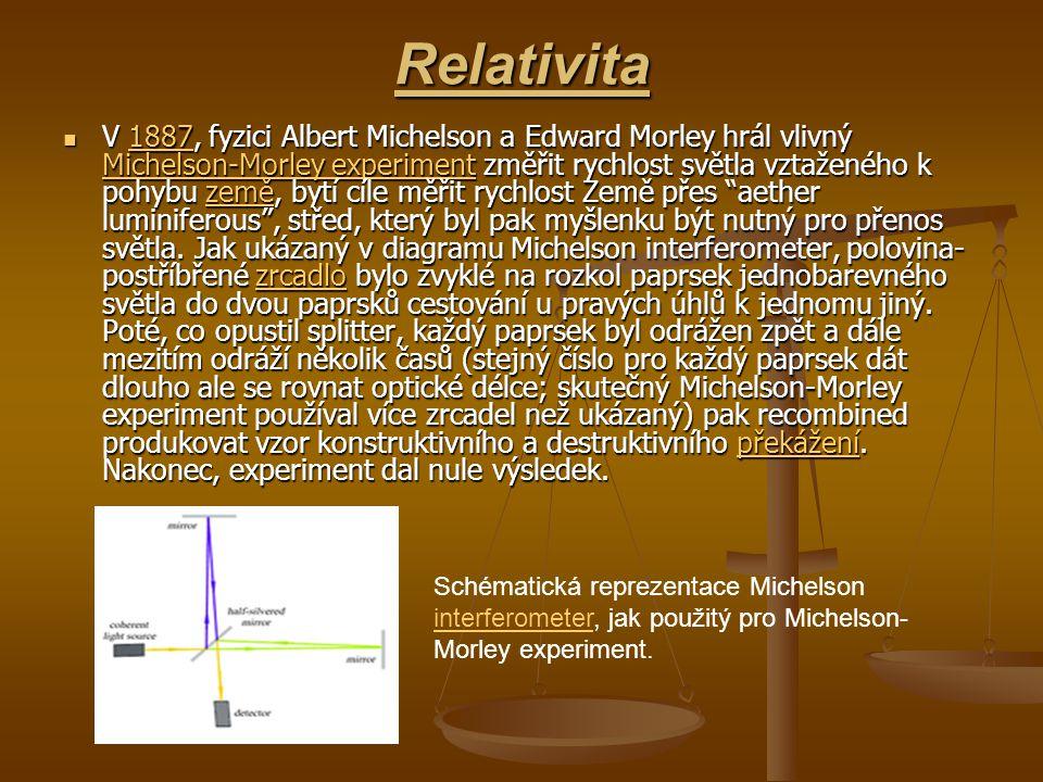 Relativita V 1887, fyzici Albert Michelson a Edward Morley hrál vlivný Michelson-Morley experiment změřit rychlost světla vztaženého k pohybu země, bytí cíle měřit rychlost Země přes aether luminiferous , střed, který byl pak myšlenku být nutný pro přenos světla.