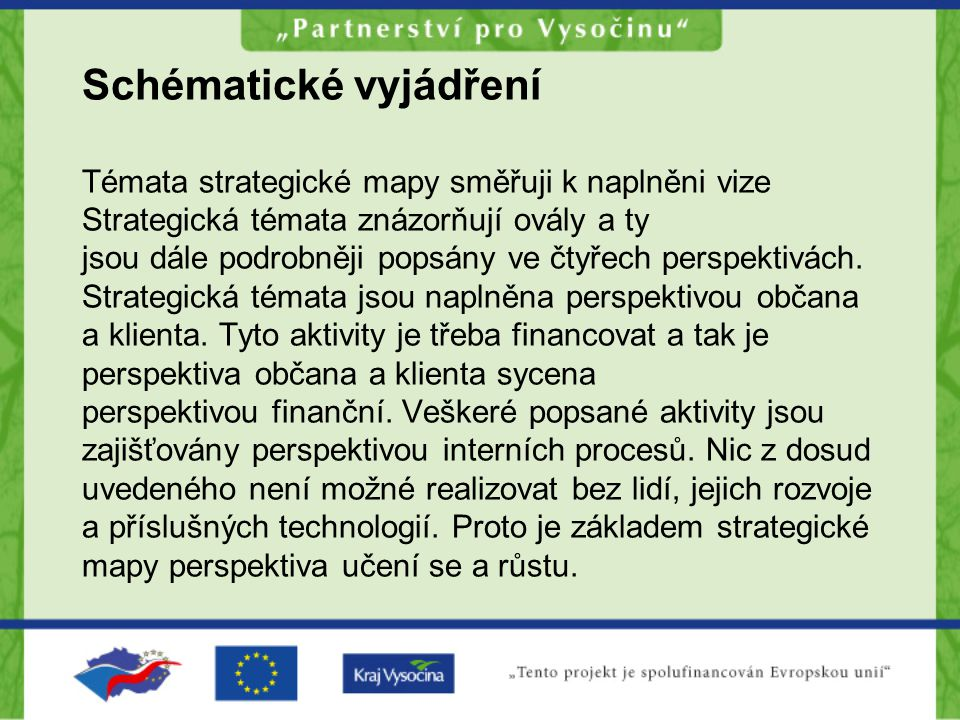 Schématické vyjádření Témata strategické mapy směřuji k naplněni vize Strategická témata znázorňují ovály a ty jsou dále podrobněji popsány ve čtyřech